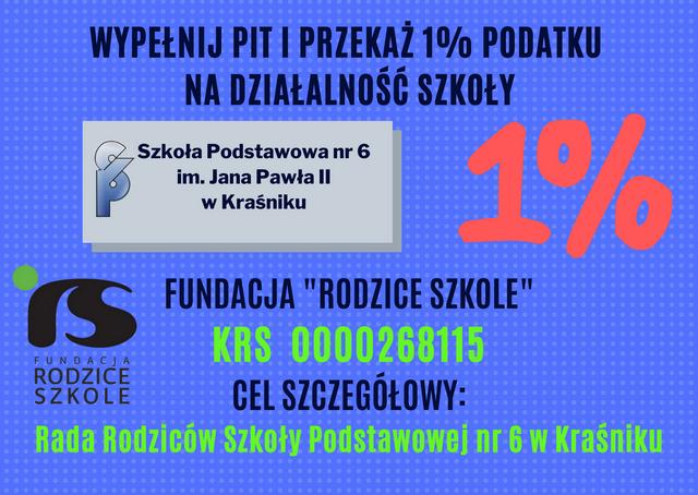 1__Wype__nij_PIT_za_rok_2020.png